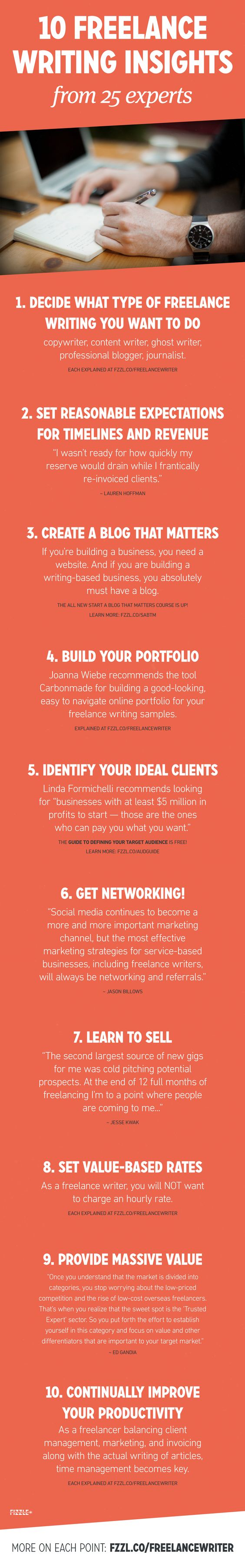 How to Become a Freelance Writer: 10 Tips